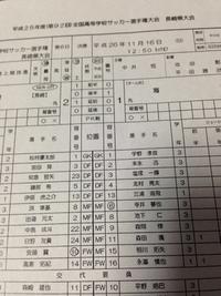 第92回全国高校サッカー選手権長崎県大会決勝戦のこと