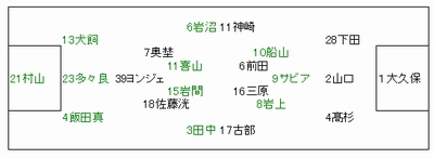 2014年J2第22節 長崎vs.松本のこと
