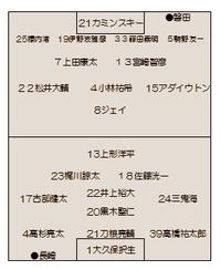 2015年 J2第18節 長崎vs.磐田 ~~実を取るか?実はなるか?~