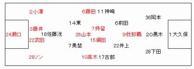 2014 J2第16節 長崎vs.讃岐のこと